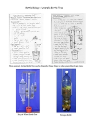 Bottle_Biology_trees.jpg