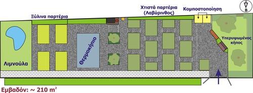 School_garden_design_2009.jpg