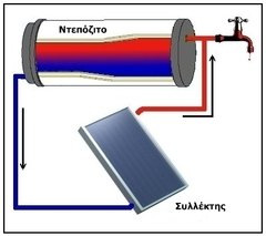 Thermosiphon2_c.jpg